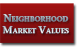 Solds! - Neighborhood Market Watch